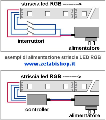 Striscia led 12v 60 led 1mt rgb ip44 for Striscia led rgb