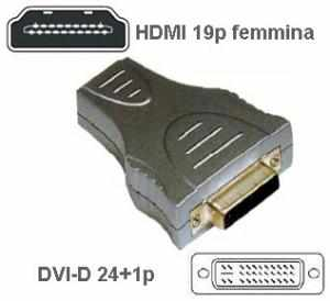 Adattatore Presa  HDMI(19p)/Presa DVI-D (24-1)