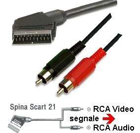 Cavetto Scart 21poli  + 2 xRCA Out audio/video  Mt 1,5